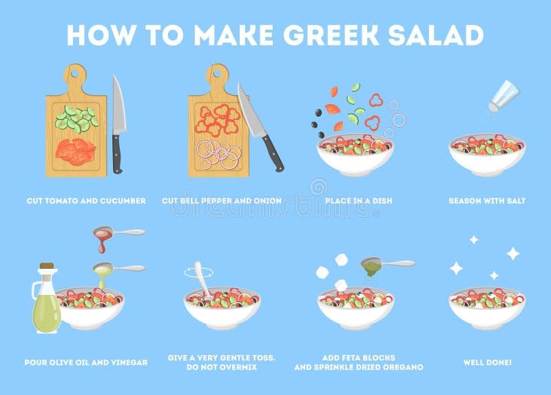 Grekiskt salladrecept för vegetarian Sund ingrediens stock illustrationer