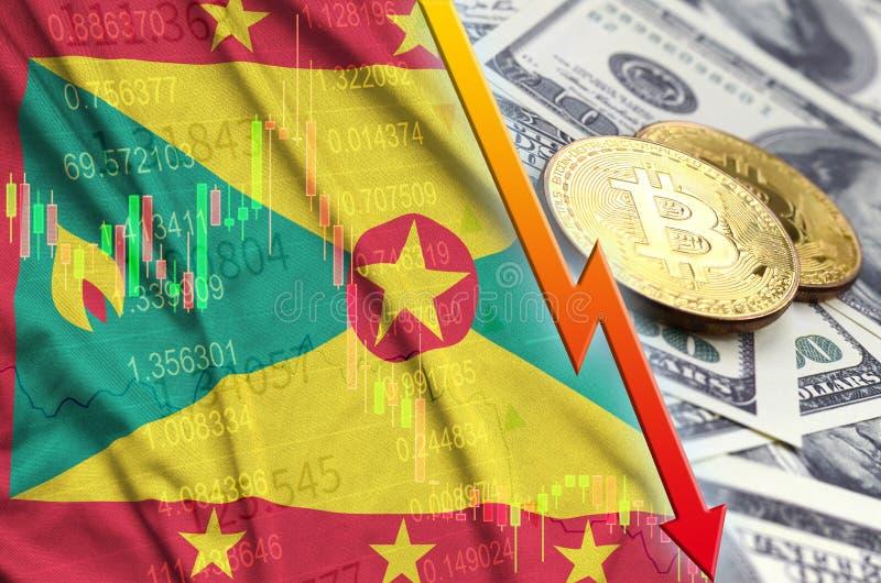 Grenada cryptocurrency i flagi spada trend z dwa bitcoins na dolarowych rachunkach zdjęcie stock