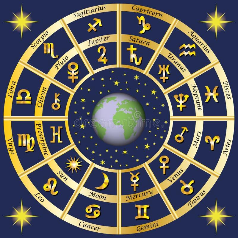 grensle Tecken av zodiaken och planetlinjalteckenen royaltyfri illustrationer