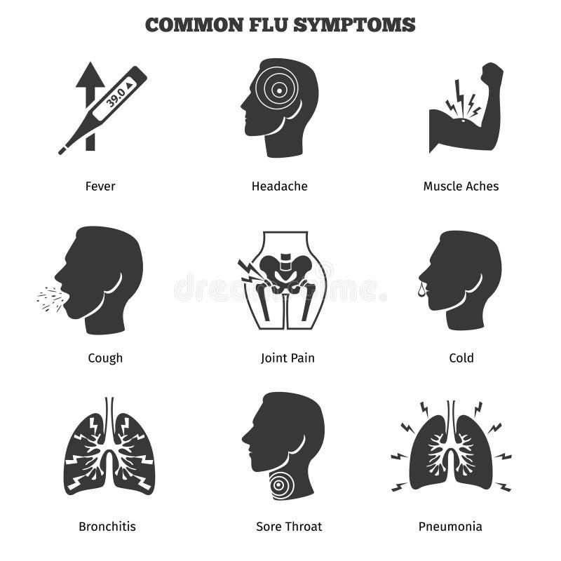 Griep, griep of grippe symptomen vector geplaatste pictogrammen vector illustratie