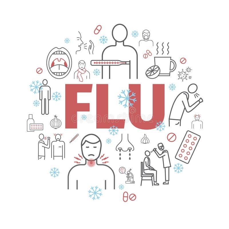 Griepsymptomen griep behandeling De banner van het Web Geplaatste lijnpictogrammen stock illustratie