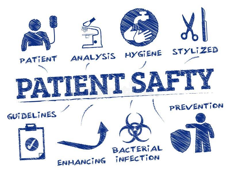 Griffonnage patient de concept de sécurité illustration libre de droits