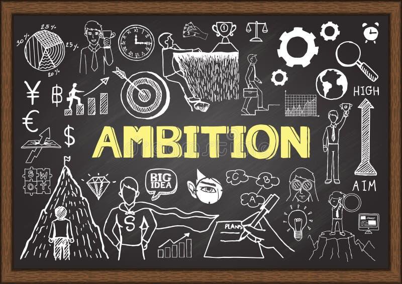 Griffonnages d'affaires sur le tableau avec le concept d'ambition illustration libre de droits