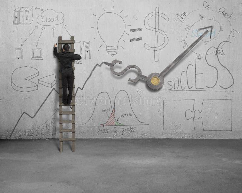 Griffonnages de concept d'affaires de dessin d'homme sur le mur illustration stock