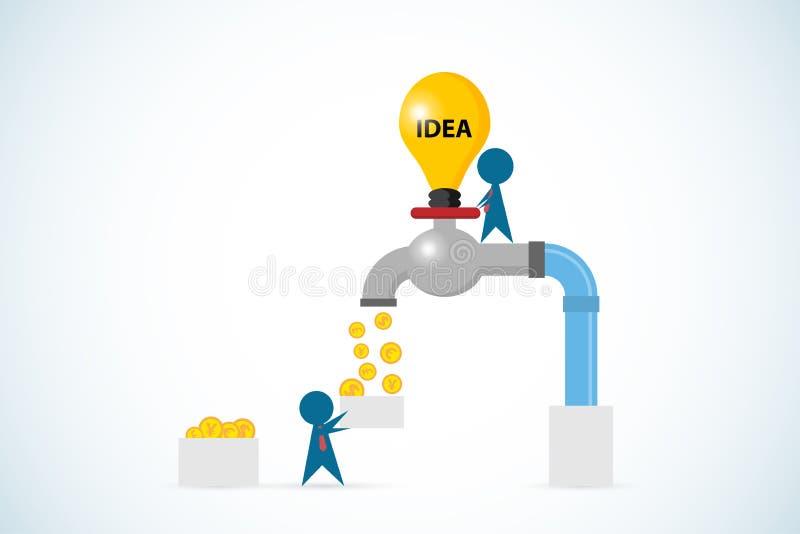 Grifo abierto de la bombilla del hombre de negocios para ganar monedas de oro, idea y concepto del negocio libre illustration
