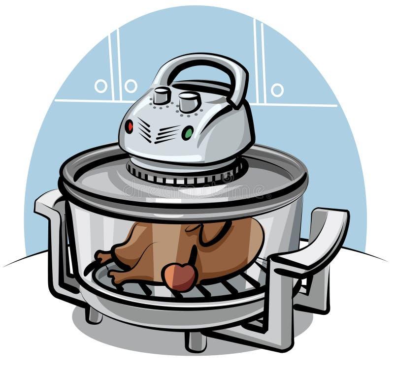 Gril électrique avec le poulet rôti illustration libre de droits