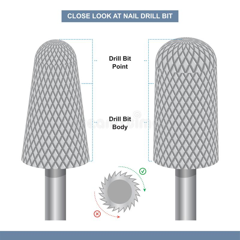Free Grinding And Polishing. Manicure Drill Bits. Cylindrical And Taper Milling Cutter. Vector Stock Images - 147125294