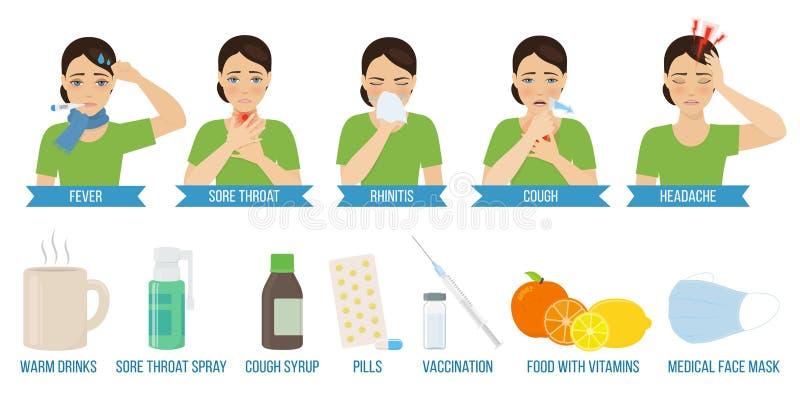 Gripe y fr?o ilustración del vector