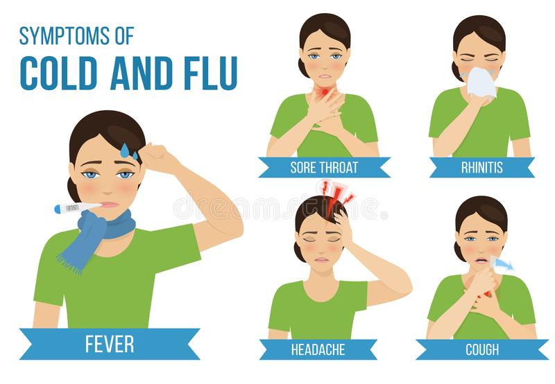 Grippe et froid illustration libre de droits
