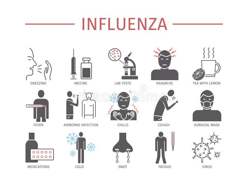 grippe Symptômes de grippe, traitement Icônes plates réglées Signes de vecteur illustration libre de droits