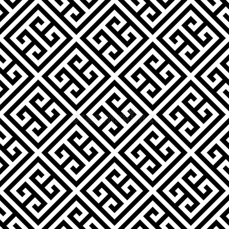 Grka kluczowy bezszwowy deseniowy tło w czarny i biały Rocznik i retro abstrakcjonistyczny ornamentacyjny projekt Prosty mieszkan ilustracja wektor