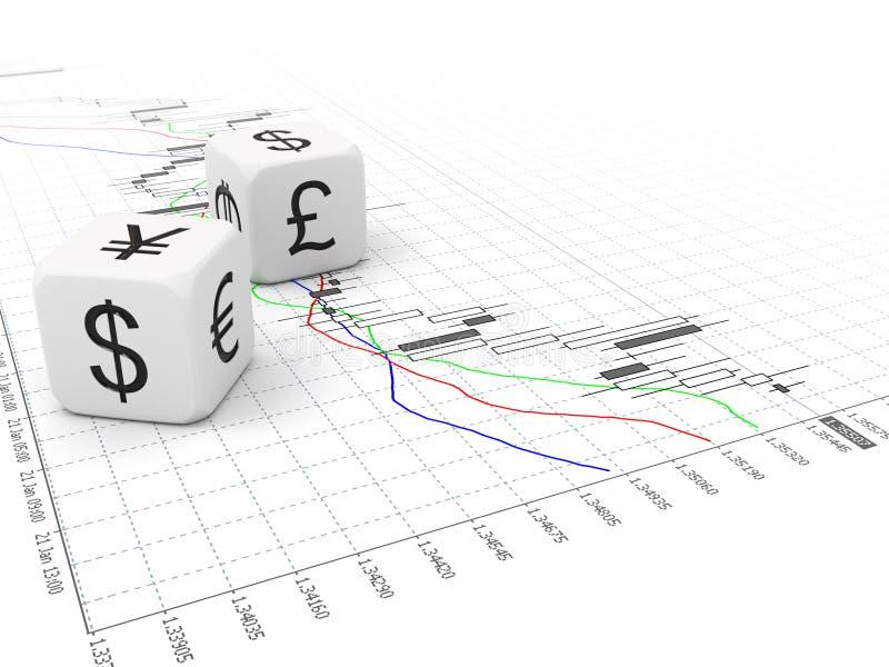 Große Bargeldwürfel und Devisendiagramm vektor abbildung