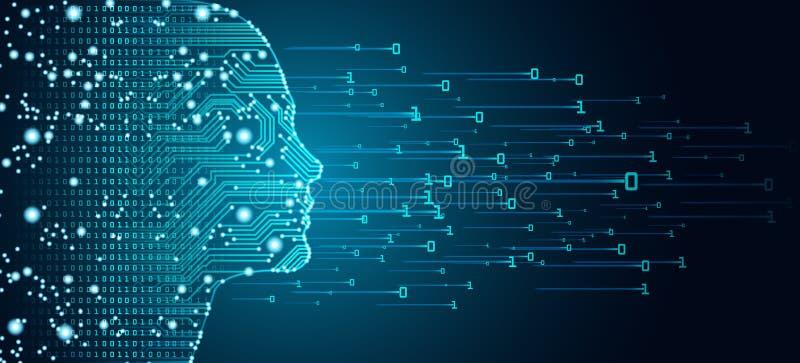 Große Daten und Konzept der künstlichen Intelligenz lizenzfreie abbildung