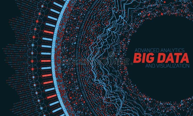 Große Datenrundschreibensichtbarmachung Futuristisches infographic Ästhetisches Design der Informationen Sichtdatenkomplexität stock abbildung