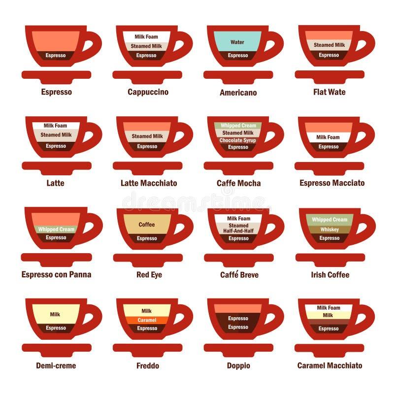 Große Kaffeegetränke Eingestellt Vektor Abbildung - Illustration von ...
