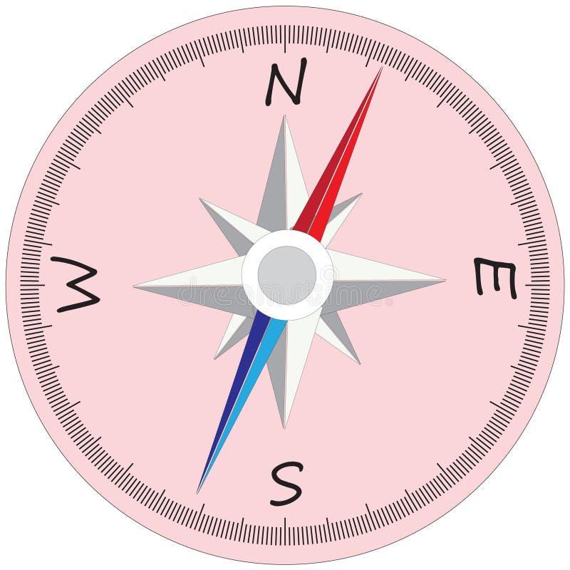 Großer Kompass mit Abteilungen lizenzfreie abbildung