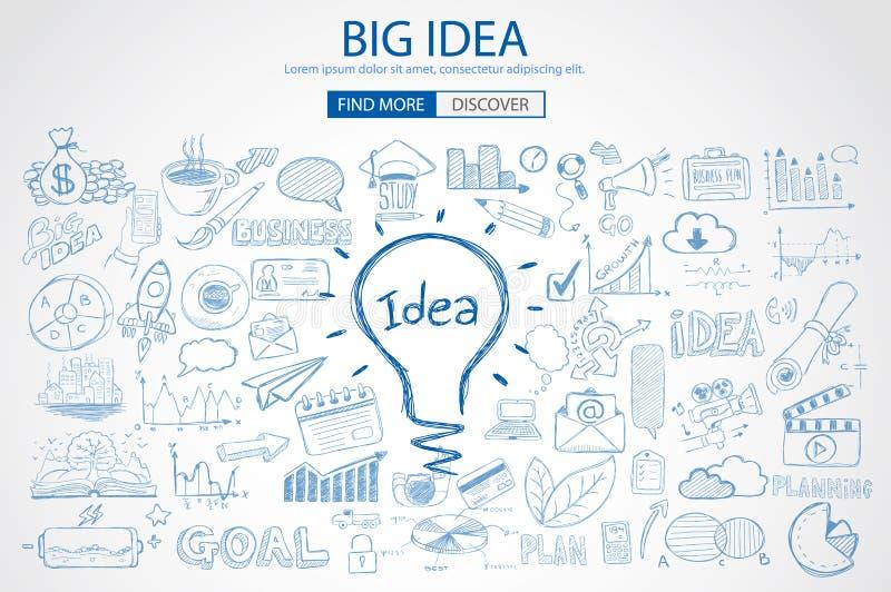 Großes Ideen-Konzept mit Gekritzeldesignart stock abbildung