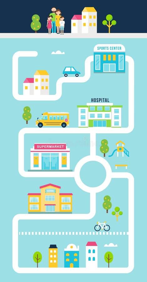 Großstadt-oder Stadtanlagen Infographics-Straßenkarte-Art-Schablone stock abbildung