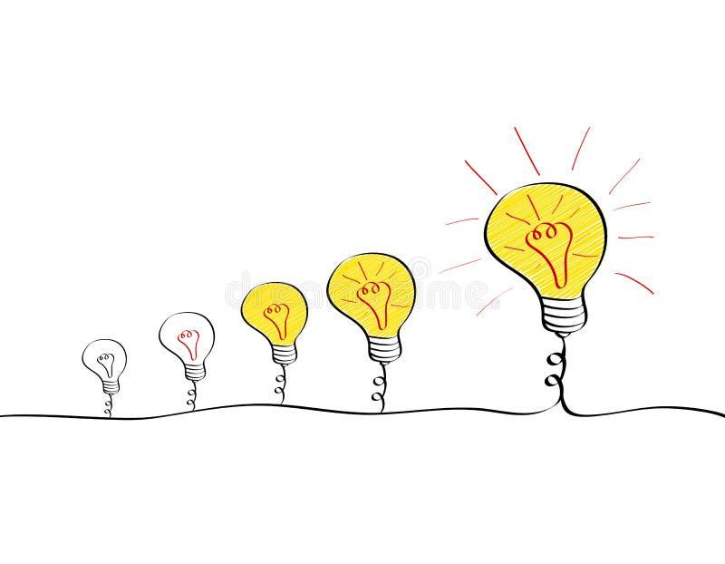 Großer Ideenentwicklungsprozeß Stellen Sie vom Wachsen von Glühlampen mit verschiedenen Stadien der Helligkeit ein lizenzfreie abbildung