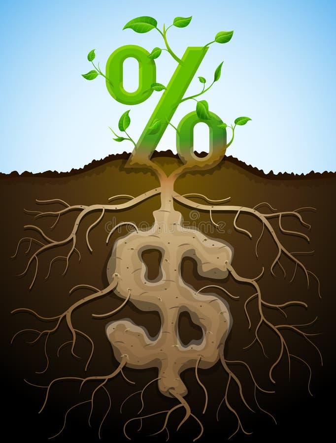 Groeiend percententeken als installatie met bladeren en dollarteken royalty-vrije illustratie