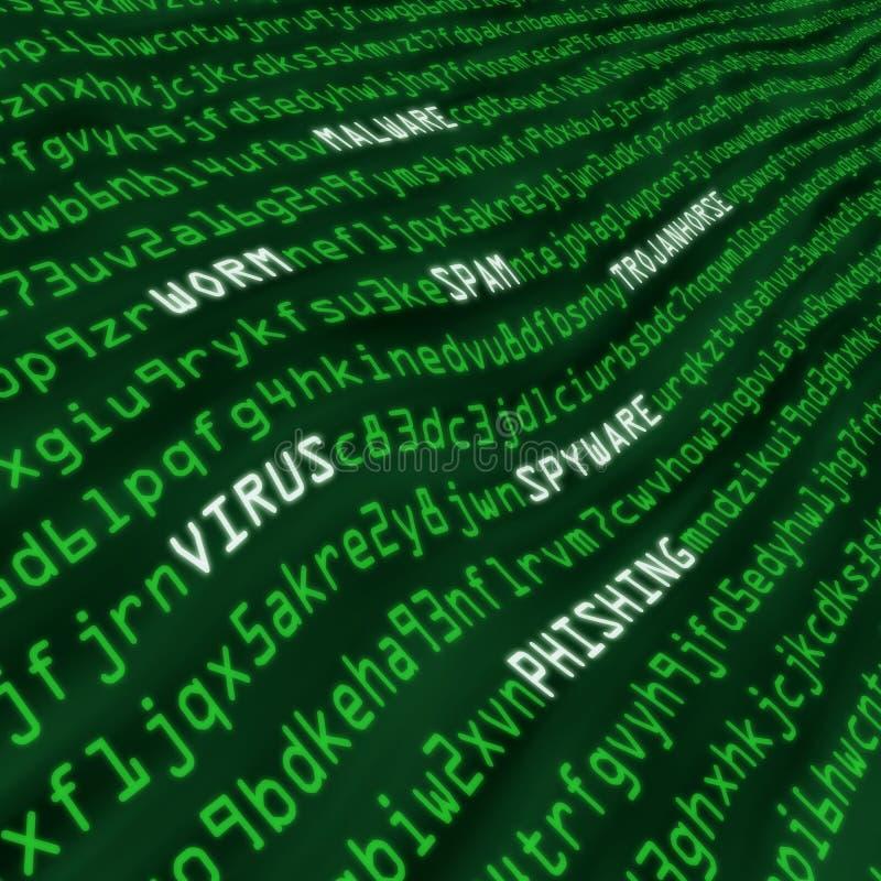 Groen gebied van de methodes van de cyberaanval in code royalty-vrije illustratie