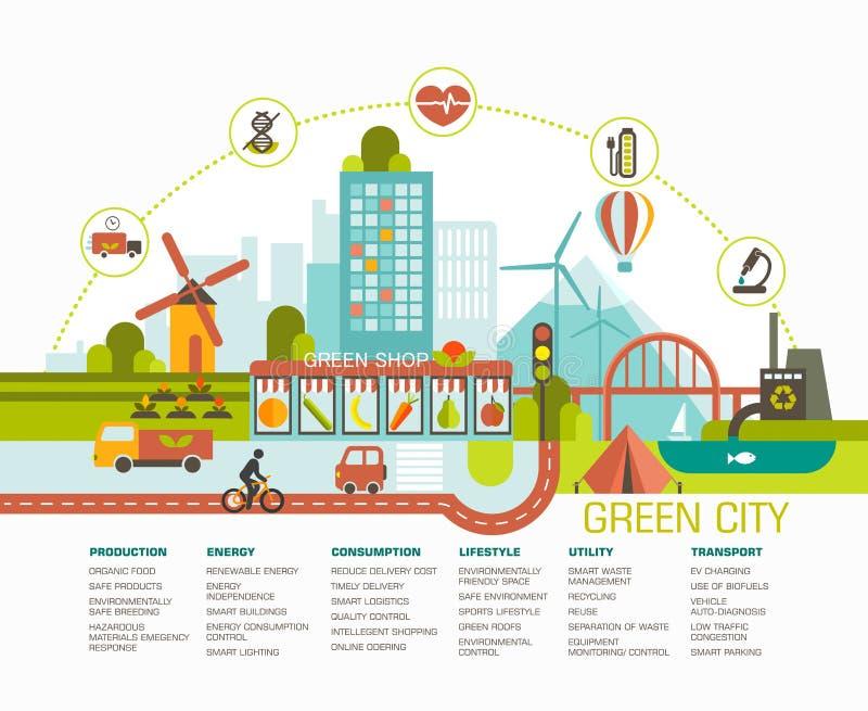 Groen stads vlak ontwerp De illustratie van de Ecostad met verschillende pictogrammen en symbolen royalty-vrije illustratie