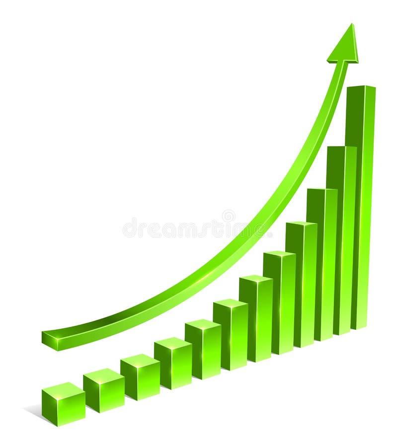 Groene bar stijgende grafiek royalty-vrije illustratie