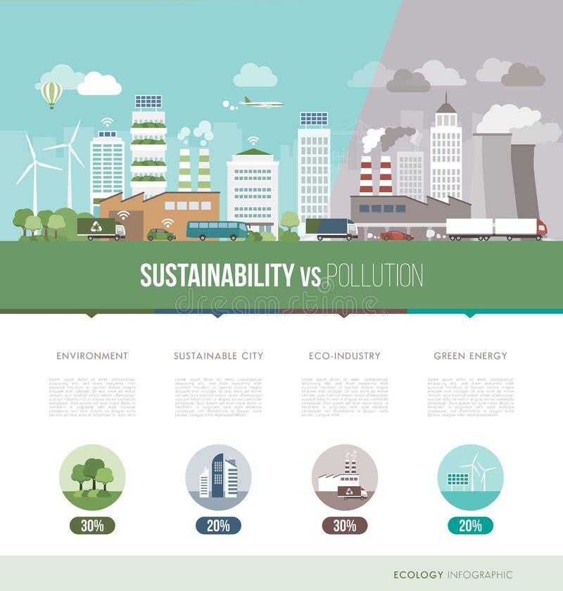 Groene infographic stad vector illustratie