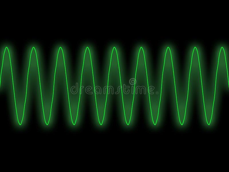 Groene sinusgolf