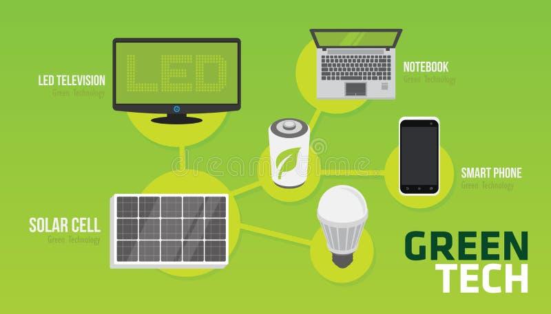 Groene technologie-eco milieuvriendelijke technologie royalty-vrije illustratie