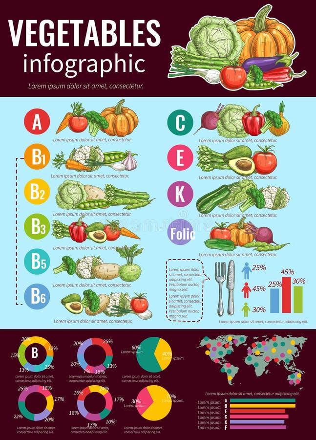 Groenten infographic ontwerp, schetsstijl vector illustratie
