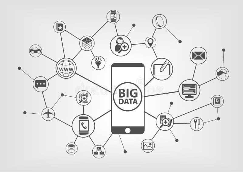 Groot gegevens en mobiliteitsconcept met aangesloten apparaten zoals slimme telefoon royalty-vrije illustratie