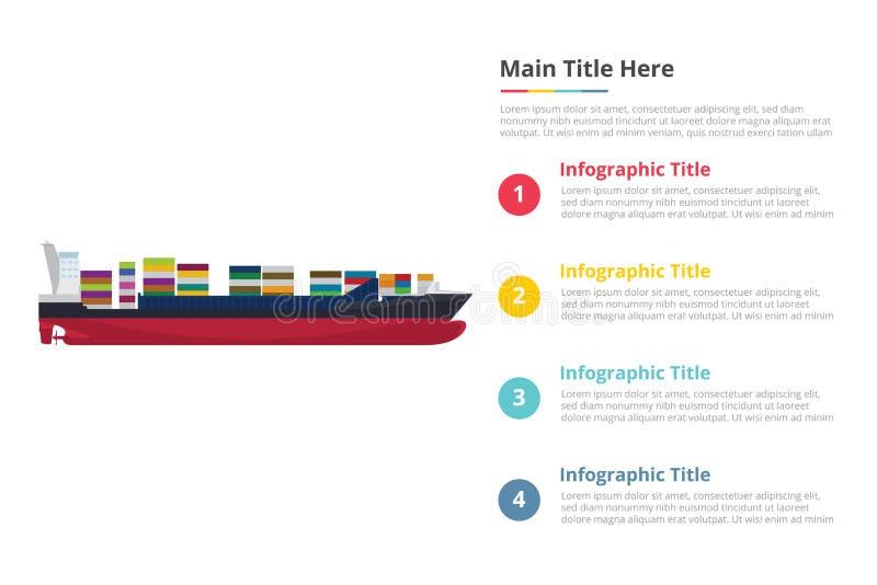 Groot infographicsmalplaatje van de schipcontainer met 4 punten van de beschrijving van de beschikbare ruimtetekst - vector stock illustratie