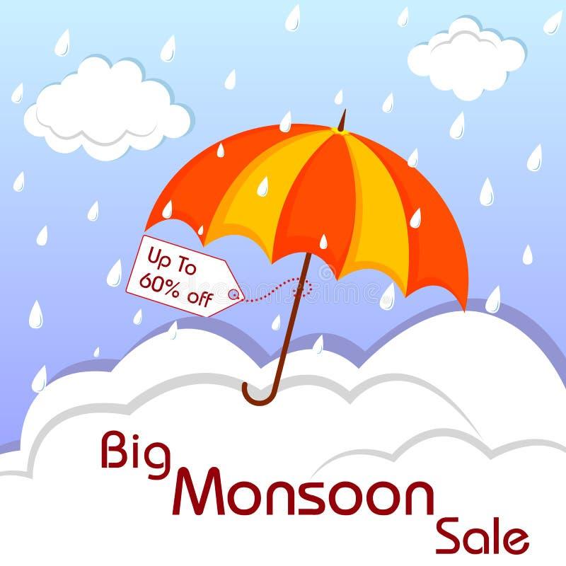 Groot van de moessonverkoop en bevordering van de reclamebanner malplaatje als achtergrond royalty-vrije illustratie