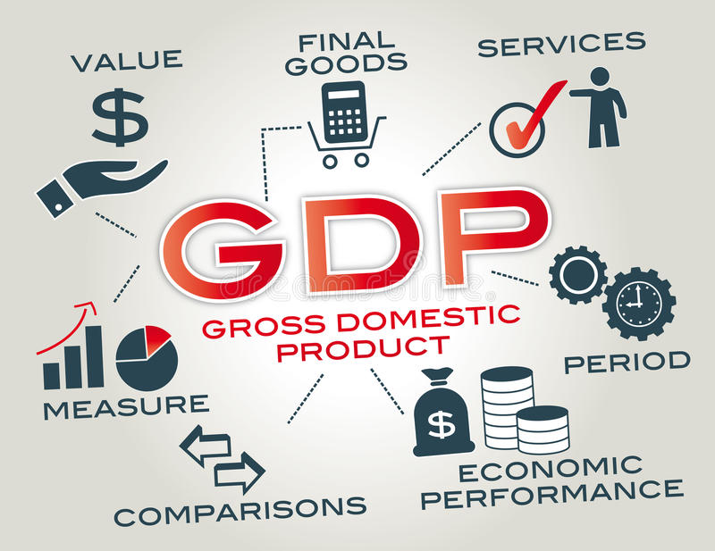 Gross Domestic Product  >> Gross Domestic Product Stock Photo Image Of Total Consumption