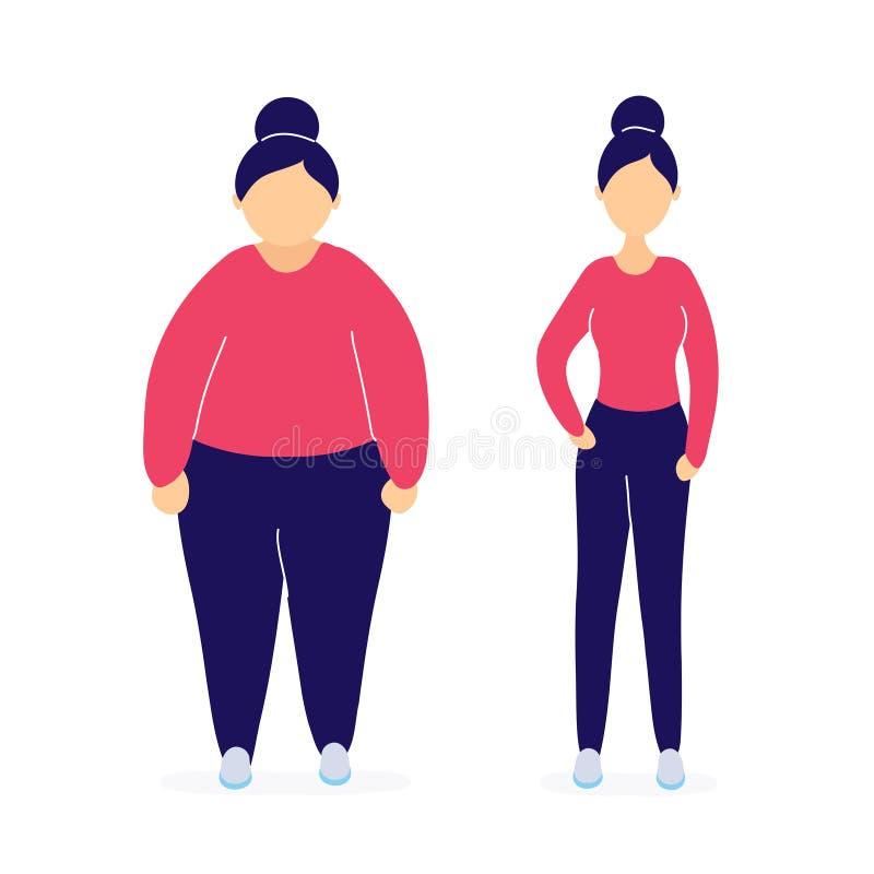 Grosse et mince femme avant et apr?s la perte de poids illustration libre de droits