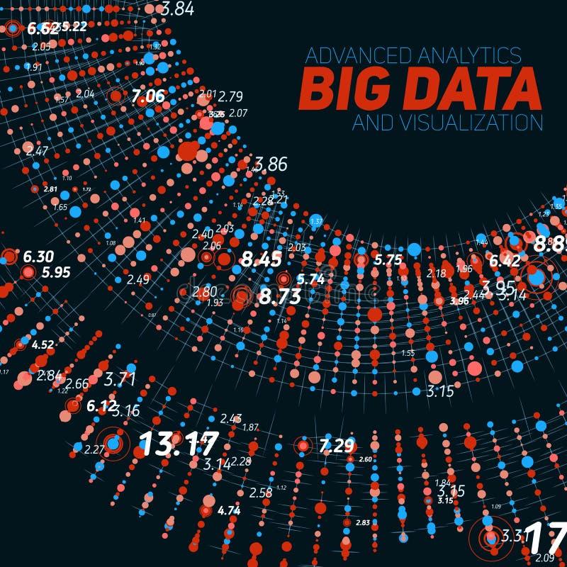 Grote gegevens cirkelvisualisatie Futuristische infographic Informatie esthetisch ontwerp Visuele gegevensingewikkeldheid stock illustratie