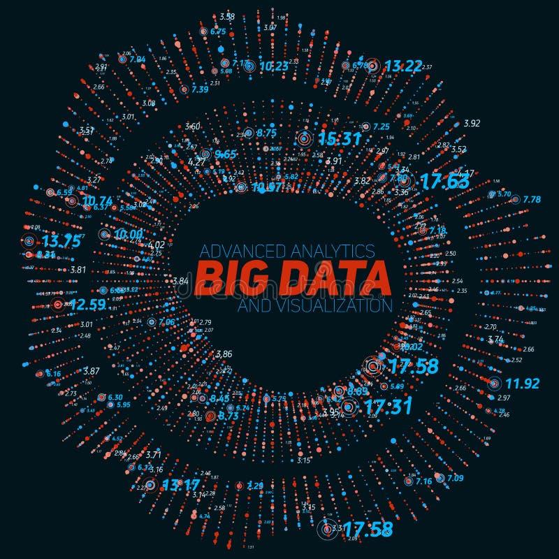 Grote gegevens cirkelvisualisatie Futuristische infographic Informatie esthetisch ontwerp Visuele gegevensingewikkeldheid vector illustratie