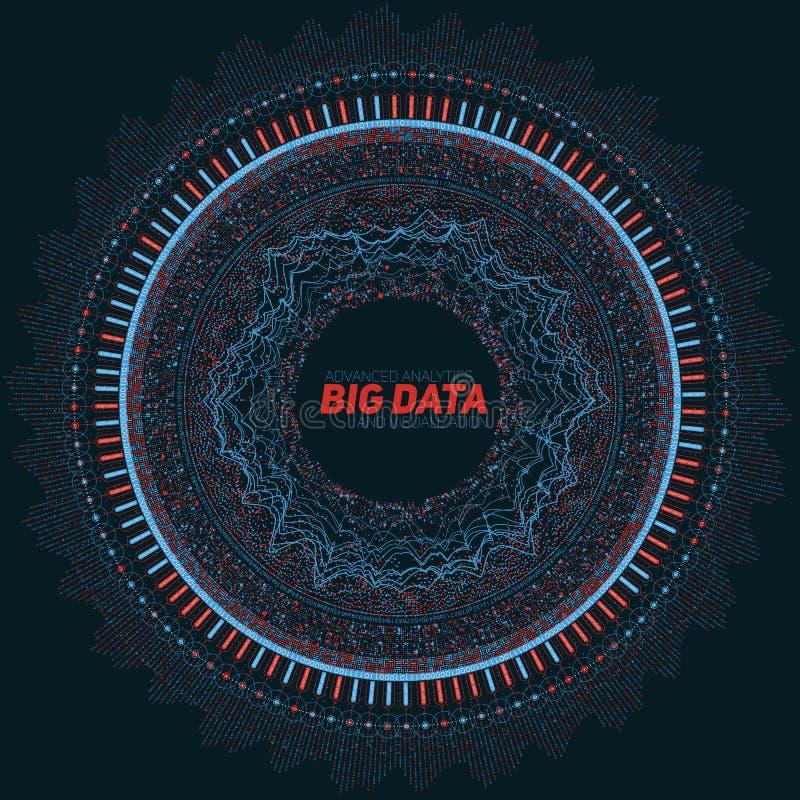 Grote gegevens cirkelvisualisatie Futuristische infographic Informatie esthetisch ontwerp Visuele gegevensingewikkeldheid royalty-vrije illustratie