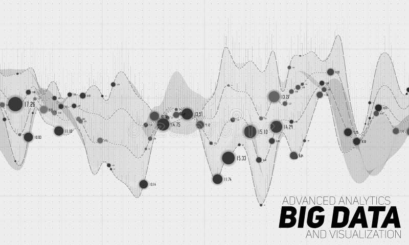 Grote gegevens grayscale visualisatie Futuristische infographic Informatie esthetisch ontwerp Visuele gegevensingewikkeldheid stock illustratie