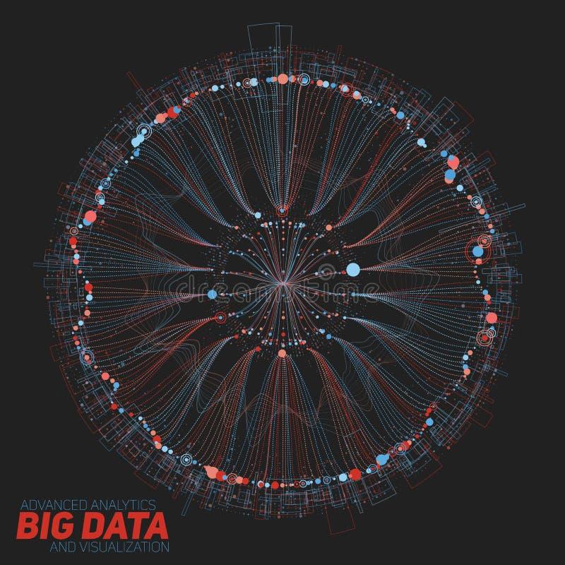 Grote gegevens om visualisatie Futuristische infographic Informatie esthetisch ontwerp Visuele gegevensingewikkeldheid vector illustratie