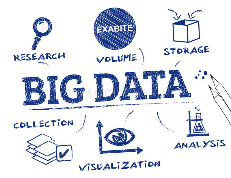 Grote gegevensgrafiek stock illustratie