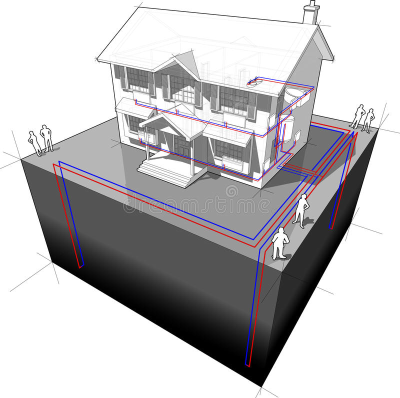 Ground-source heat pump diagram,. Diagram of a classic colonial house with ground-source heat pump with 4 wells as source of energy for heating (another house stock illustration