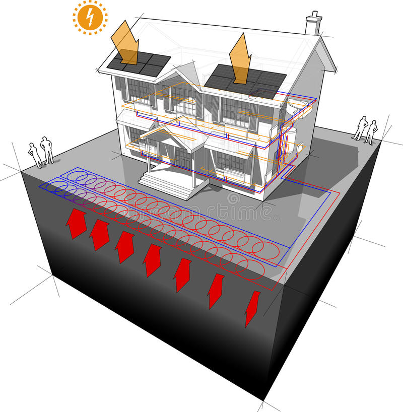 Ground source heat pump and photovoltaic panels house diagram. Diagram of a classic colonial house with planar ground source heat pump as source of energy for vector illustration