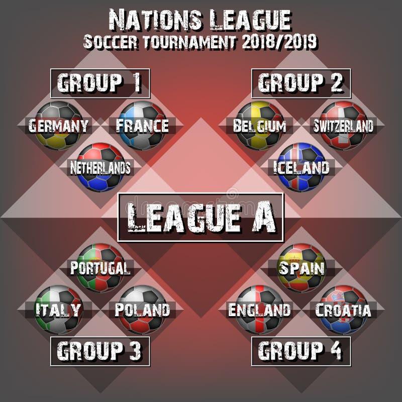 Groupes de ligue de nations du football illustration libre de droits