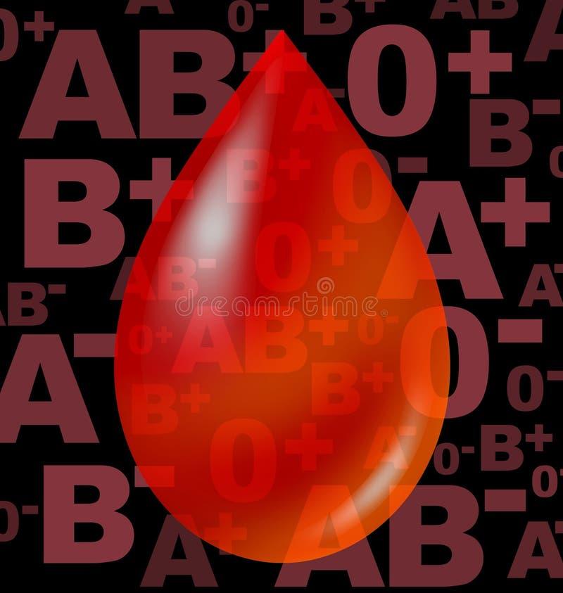 Groupes sanguins illustration libre de droits