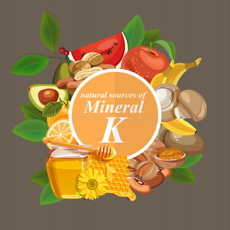 Groups of healthy fruit, vegetables, meat, fish and dairy products containing specific vitamins. Potassium. Minerals. royalty free illustration