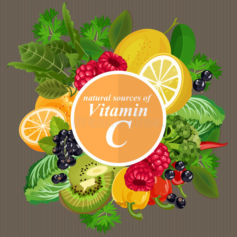 Groups of healthy fruit, vegetables, meat, fish and dairy products containing specific vitamins. Vitamin C. royalty free illustration