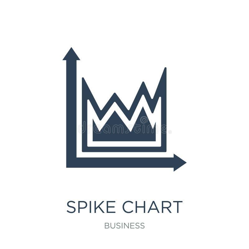 grov spikdiagramsymbol i moderiktig designstil grov spikdiagramsymbol som isoleras på vit bakgrund modern symbol för grov spikdia royaltyfri illustrationer