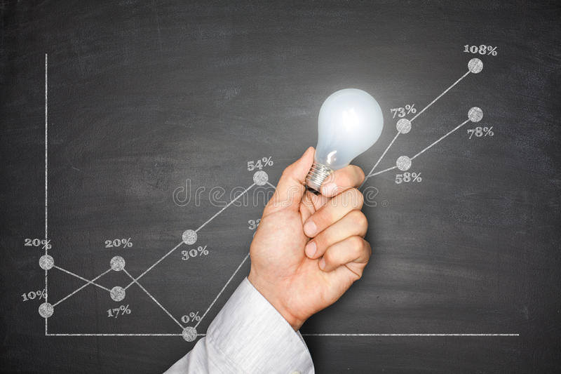 Growing chart on Blackboard with light bulb royalty free stock photo